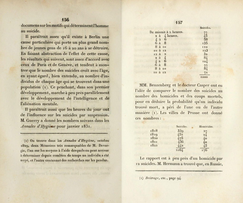 """""""Es scheint fast, dass die Tageszeiten einen Einfluss auf den Selbstmord durch Erhängen haben"""" (Quetelet 1835: 156-157)."""