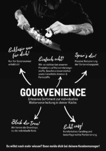 Gourvenience: Das Großhandelsunternehmen <em>Metro</em> bringt Convenience Food nun auch in die Restaurants. Damit können diese auch ohne Zeit und Fachkräfte gehobene Küche anbieten. Aushängeschild der Kampagne ist der TV-Koch Frank Rosin.